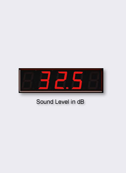Sound Level dB Display